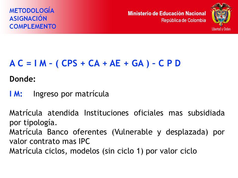 Ministerio de Educación Nacional República de Colombia AC = IM – (CPS + CA +AE+GA) – CPD C P S:Costo matrícula atendida a través de contratos de prestación del servicio que incluye tanto los contratos efectuados bajo el Decreto 4313 del 21 de diciembre de 2004 y los efectuados durante el 2007 para atender población vulnerable con recursos adicionales del presupuesto nacional.