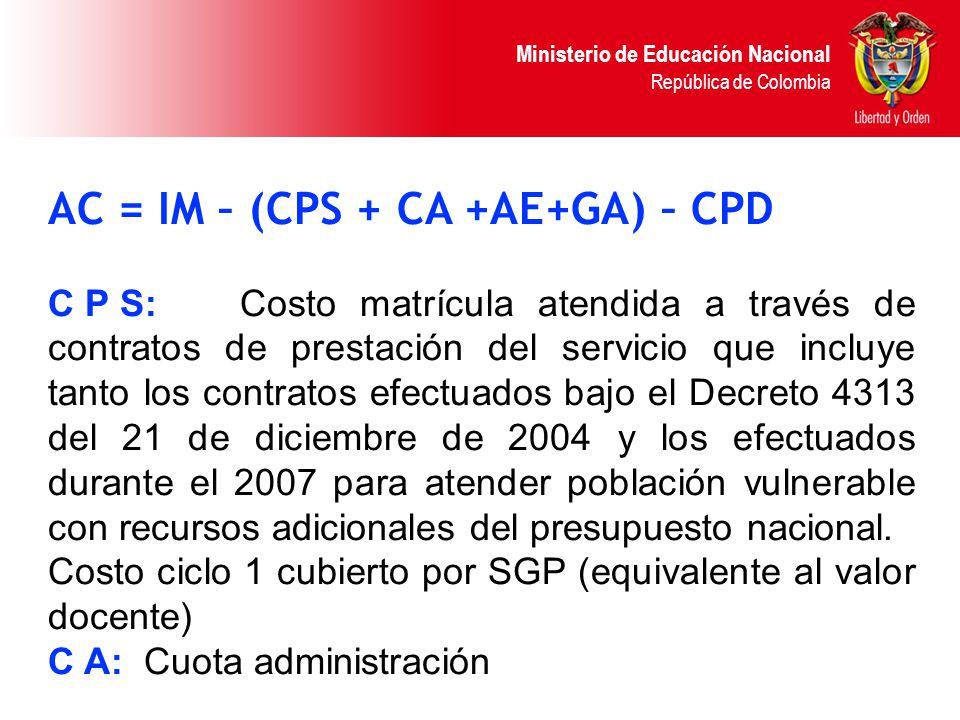 Ministerio de Educación Nacional República de Colombia AC = IM – (CPS + CA +AE+GA) – CPD C P S:Costo matrícula atendida a través de contratos de prest