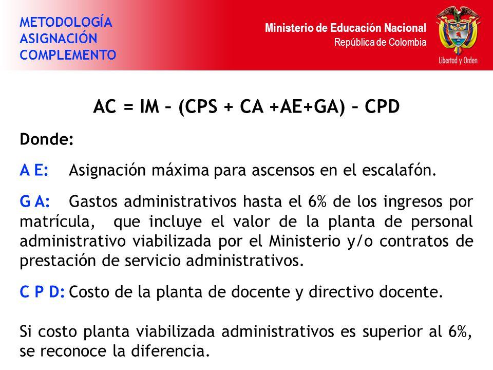 Ministerio de Educación Nacional República de Colombia AC = IM – (CPS + CA +AE+GA) – CPD Donde: A E:Asignación máxima para ascensos en el escalafón. G