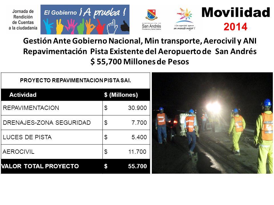 Gestión Ante Gobierno Nacional, Min transporte, Aerocivil y ANI Repavimentación Pista Existente del Aeropuerto de San Andrés $ 55,700 Millones de Pesos PROYECTO REPAVIMENTACION PISTA SAI.