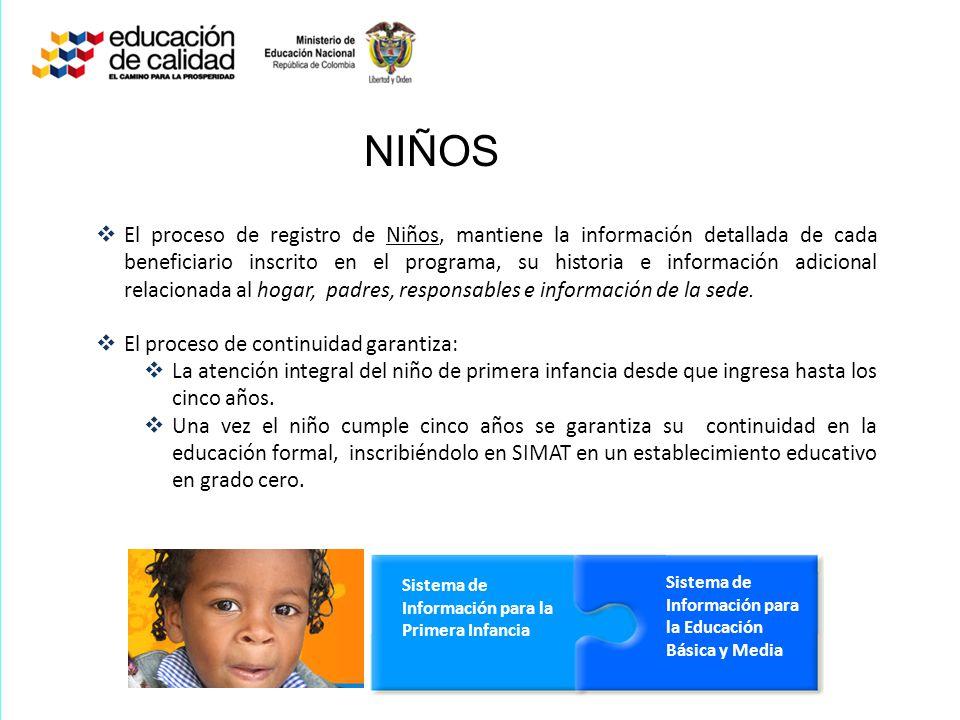 El Sistema de Información Geográfica del sector educativo es una herramienta que ofrece la oportunidad de navegar por el mapa de Colombia y ubicar 13.000 centros educativos en todo el país.