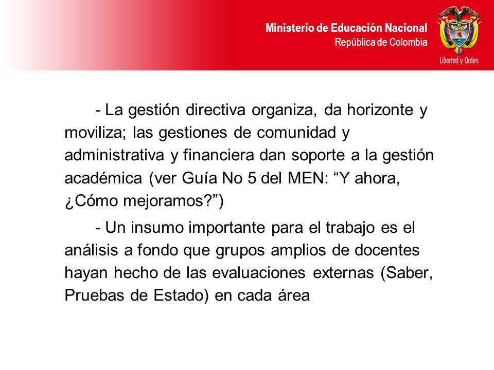 Ministerio de Educación Nacional República de Colombia - La gestión directiva organiza, da horizonte y moviliza; las gestiones de comunidad y administ