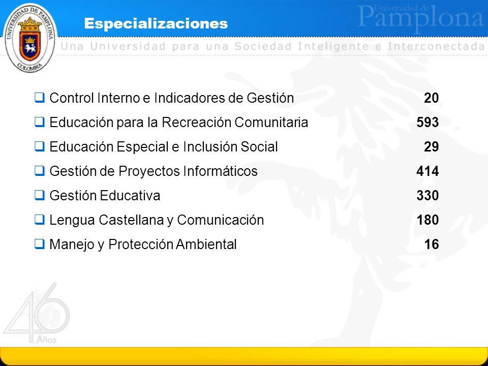 Especializaciones Control Interno e Indicadores de Gestión 20 Educación para la Recreación Comunitaria 593 Educación Especial e Inclusión Social 29 Ge