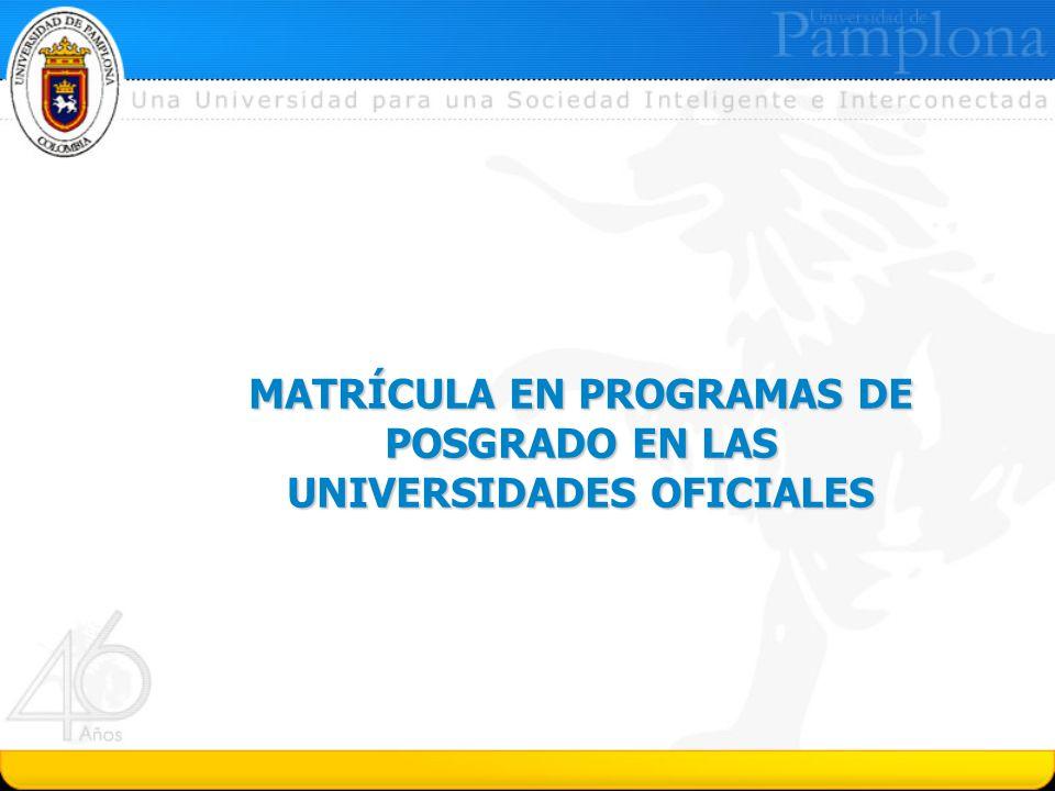 MATRÍCULA EN PROGRAMAS DE POSGRADO EN LAS UNIVERSIDADES OFICIALES