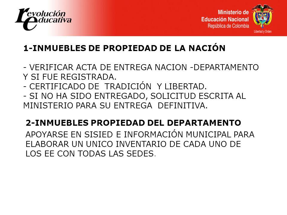 1-INMUEBLES DE PROPIEDAD DE LA NACIÓN - VERIFICAR ACTA DE ENTREGA NACION -DEPARTAMENTO Y SI FUE REGISTRADA. - CERTIFICADO DE TRADICIÓN Y LIBERTAD. - S