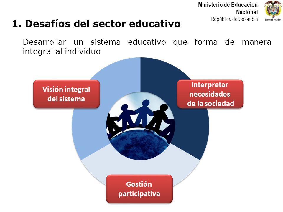 Ministerio de Educación Nacional República de Colombia Desarrollar un sistema educativo que forma de manera integral al individuo 1.