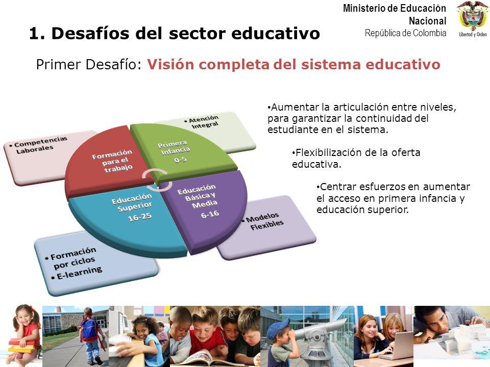 Ministerio de Educación Nacional República de Colombia Primer Desafío: Visión completa del sistema educativo Aumentar la articulación entre niveles, para garantizar la continuidad del estudiante en el sistema.