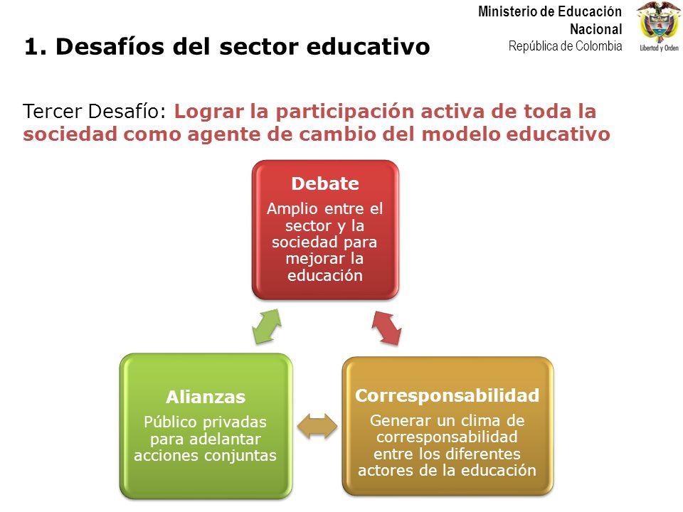 Ministerio de Educación Nacional República de Colombia Tercer Desafío: Lograr la participación activa de toda la sociedad como agente de cambio del modelo educativo 1.