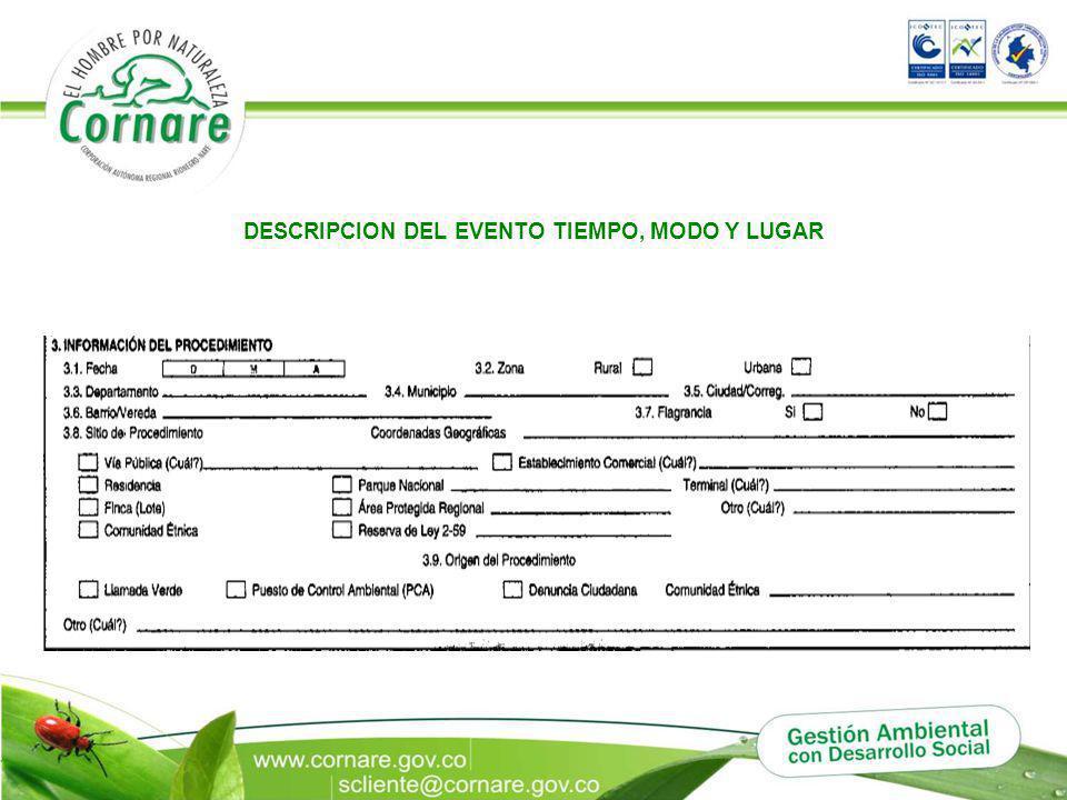 DESCRIPCION DEL EVENTO TIEMPO, MODO Y LUGAR