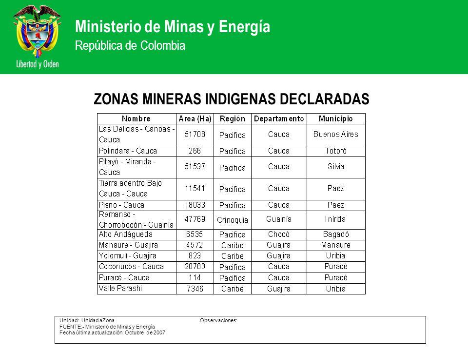 Ministerio de Minas y Energía República de Colombia ZONAS MINERAS INDIGENAS DECLARADAS Unidad: Unidad aZonaObservaciones: FUENTE:- Ministerio de Minas