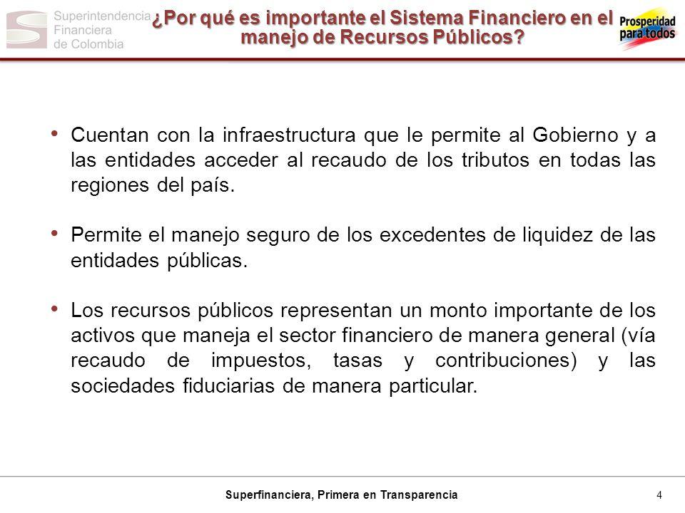 4 Superfinanciera, Primera en Transparencia Cuentan con la infraestructura que le permite al Gobierno y a las entidades acceder al recaudo de los tributos en todas las regiones del país.