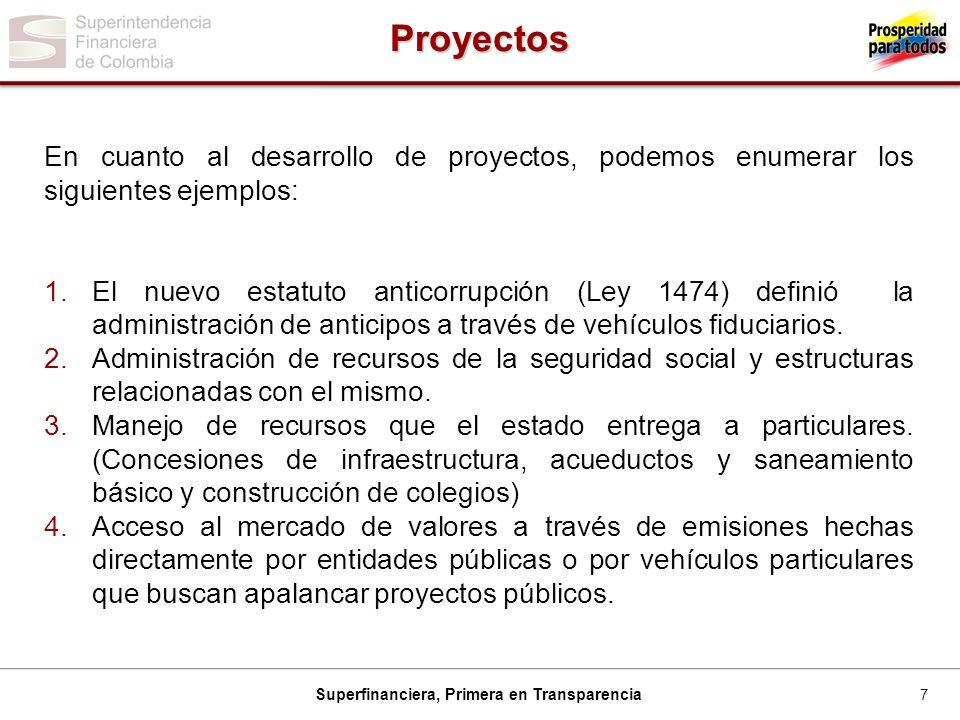7 Superfinanciera, Primera en Transparencia Proyectos En cuanto al desarrollo de proyectos, podemos enumerar los siguientes ejemplos: 1.El nuevo estatuto anticorrupción (Ley 1474) definió la administración de anticipos a través de vehículos fiduciarios.