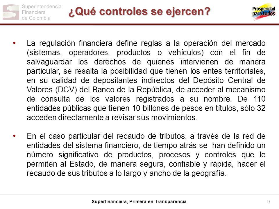 9 Superfinanciera, Primera en Transparencia ¿Qué controles se ejercen.