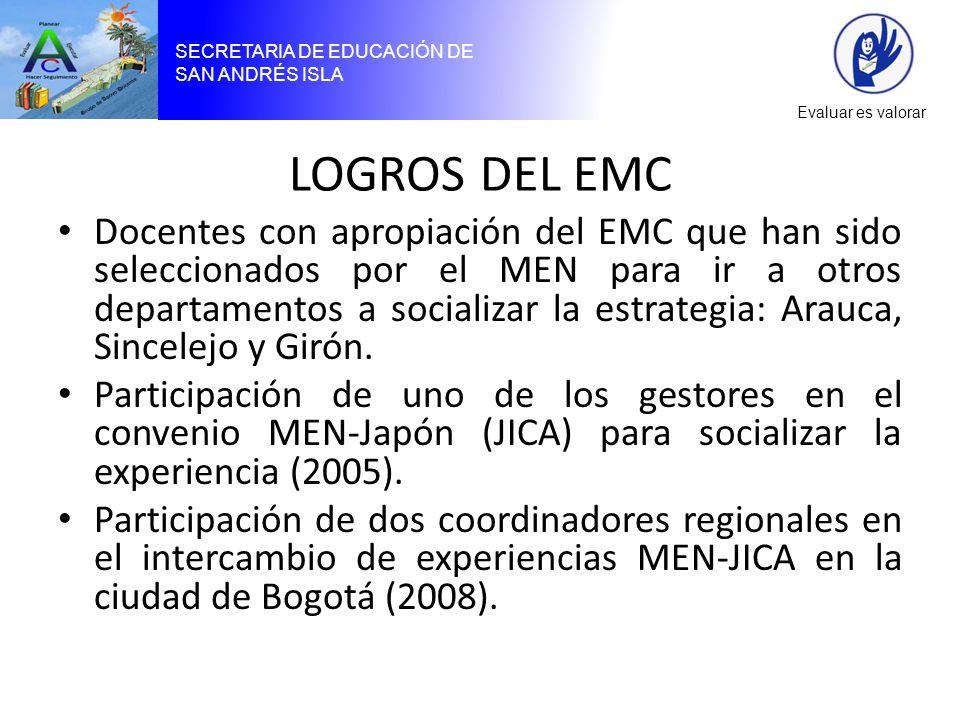 SECRETARIA DE EDUCACIÓN DE SAN ANDRÉS ISLA Evaluar es valorar LOGROS DEL EMC Docentes con apropiación del EMC que han sido seleccionados por el MEN para ir a otros departamentos a socializar la estrategia: Arauca, Sincelejo y Girón.