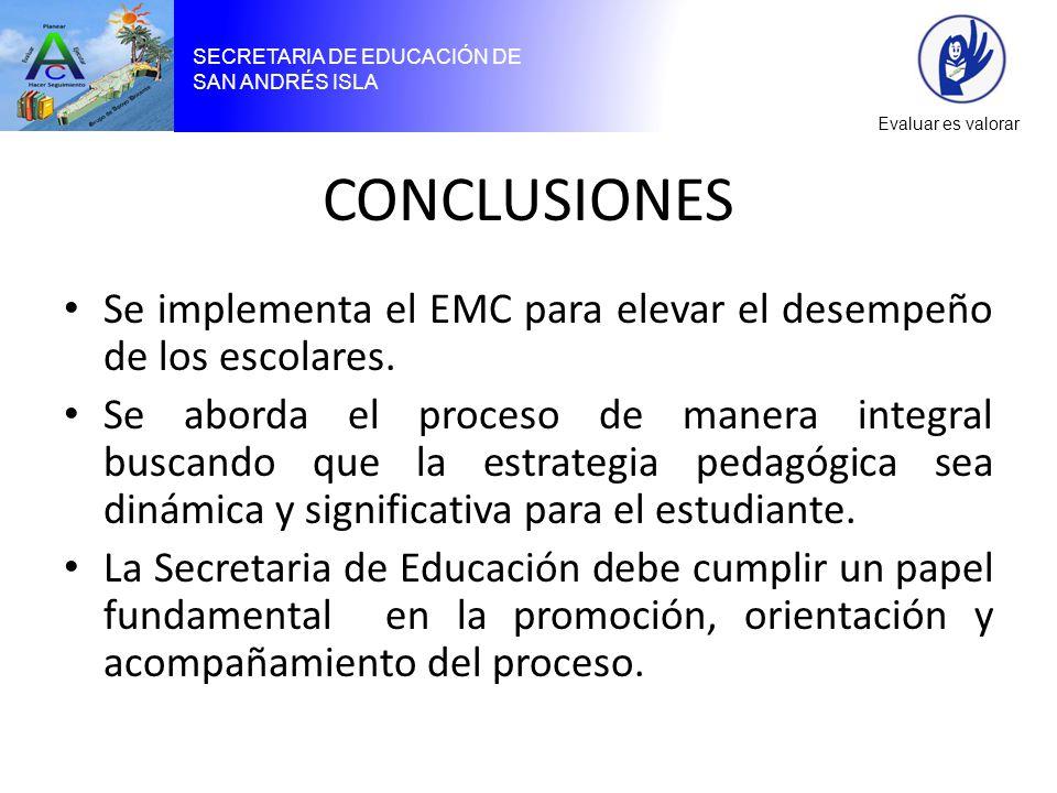 SECRETARIA DE EDUCACIÓN DE SAN ANDRÉS ISLA Evaluar es valorar CONCLUSIONES Se implementa el EMC para elevar el desempeño de los escolares.