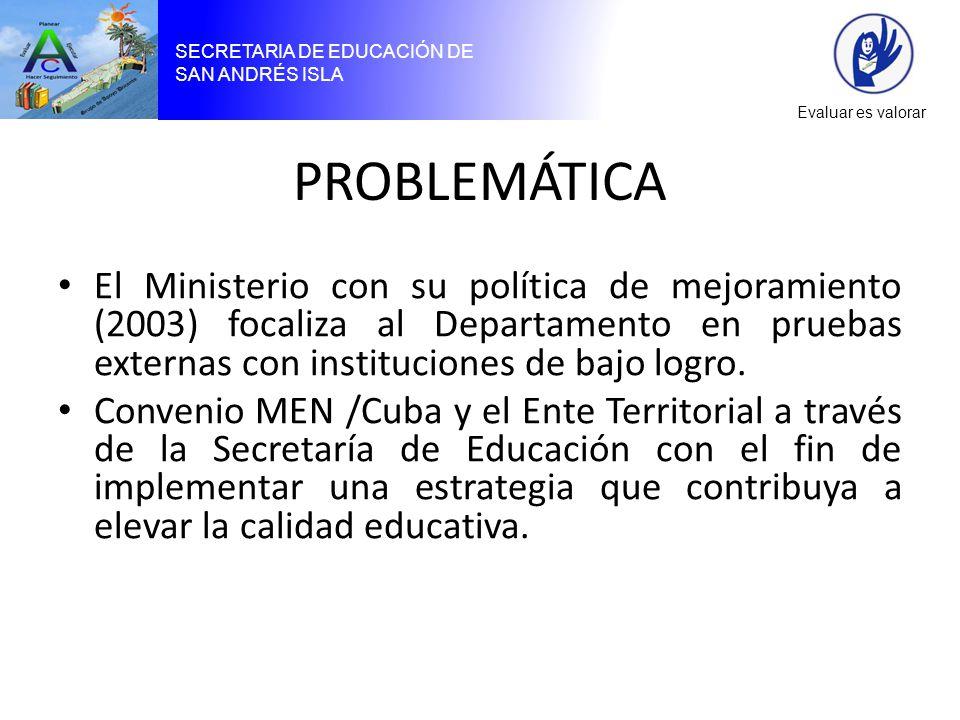 SECRETARIA DE EDUCACIÓN DE SAN ANDRÉS ISLA Evaluar es valorar PROBLEMÁTICA El Ministerio con su política de mejoramiento (2003) focaliza al Departamento en pruebas externas con instituciones de bajo logro.