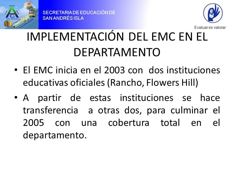 SECRETARIA DE EDUCACIÓN DE SAN ANDRÉS ISLA Evaluar es valorar IMPLEMENTACIÓN DEL EMC EN EL DEPARTAMENTO El EMC inicia en el 2003 con dos instituciones educativas oficiales (Rancho, Flowers Hill) A partir de estas instituciones se hace transferencia a otras dos, para culminar el 2005 con una cobertura total en el departamento.