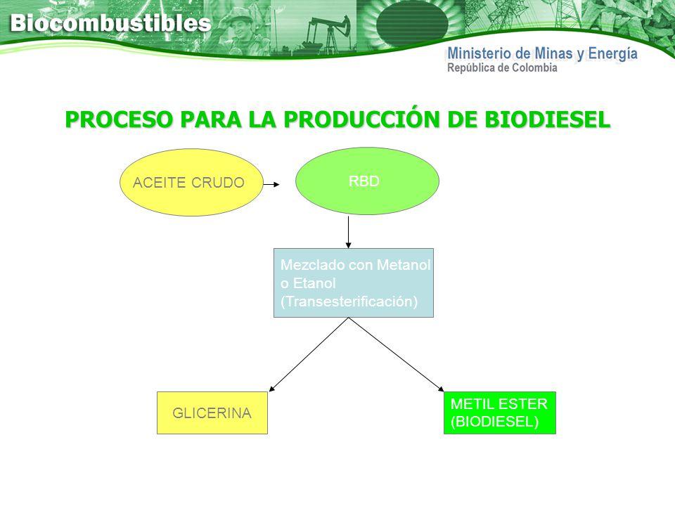 BENEFICIOS AMBIENTALES COMPUESTO DIESEL (gr/Kg.de combustible) B-5 (gr/Kg.