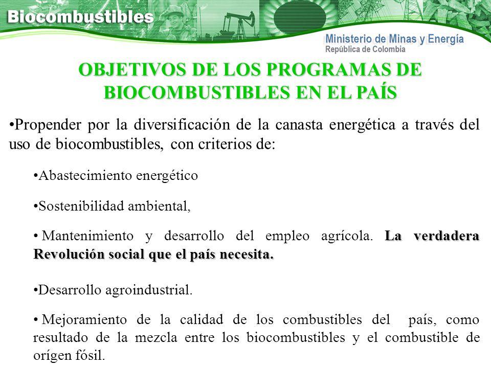 REDUCCIÓN DE EMISIONES GASES EFECTO INVERNADERO 0% 20% 40% 60% 80% 100% Biodiesel Etanol A.