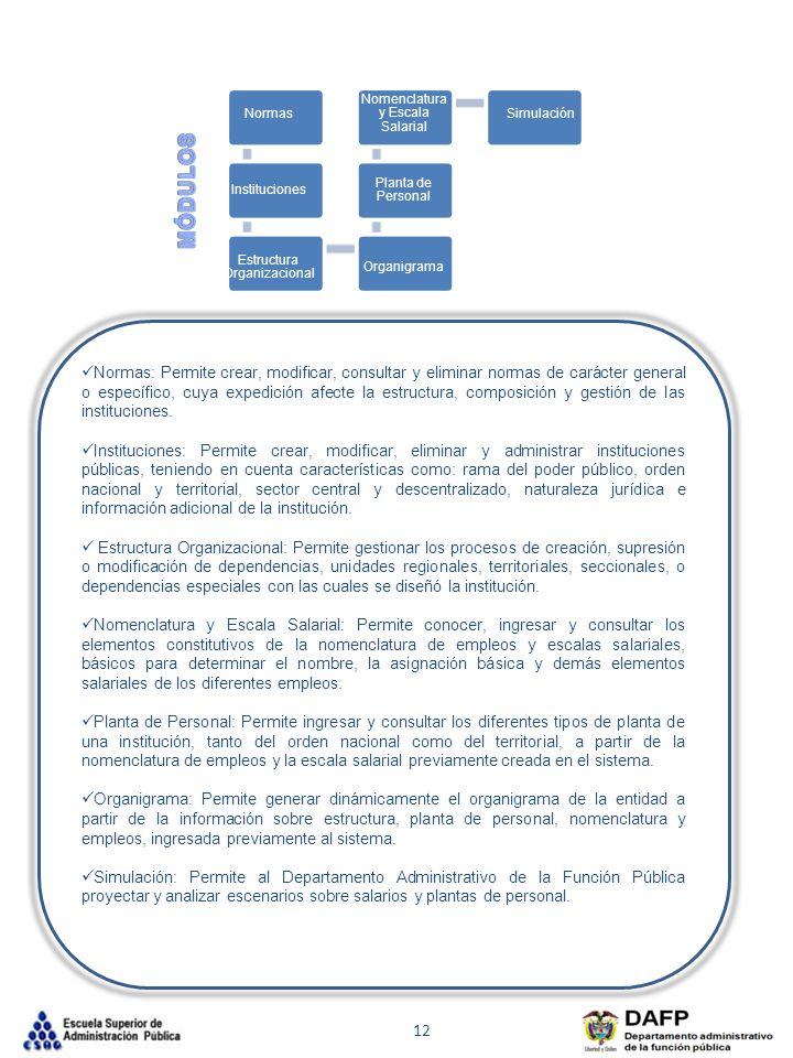 12 Normas: Permite crear, modificar, consultar y eliminar normas de carácter general o específico, cuya expedición afecte la estructura, composición y