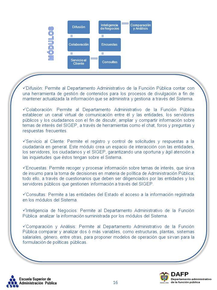 DifusiónColaboración Servicio al Cliente ConsultasEncuestas Inteligencia de Negocios Comparación y Análisis 16 Difusión: Permite al Departamento Admin