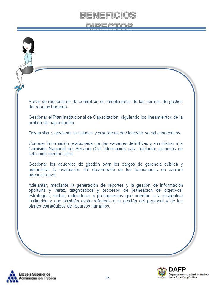 22 Servir de mecanismo de control en el cumplimiento de las normas de gestión del recurso humano. Gestionar el Plan Institucional de Capacitación, sig