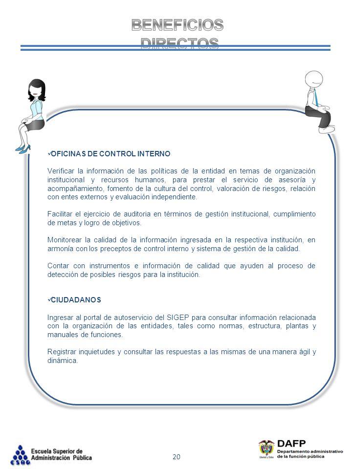 20 OFICINAS DE CONTROL INTERNO Verificar la información de las políticas de la entidad en temas de organización institucional y recursos humanos, para