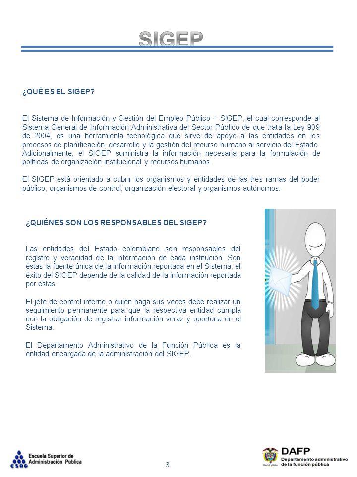 3 ¿QUÉ ES EL SIGEP? El Sistema de Información y Gestión del Empleo Público – SIGEP, el cual corresponde al Sistema General de Información Administrati