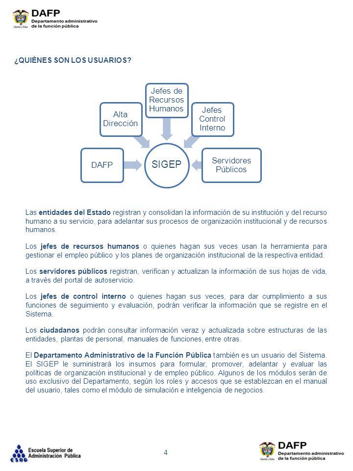 5 Ley 190 de 1995: Esta Ley creó el Sistema Único de Información de Personal con el fin de sistematizar la información de los formatos únicos de hojas de vida de los servidores públicos y de contratistas que prestan servicios personales al Estado.