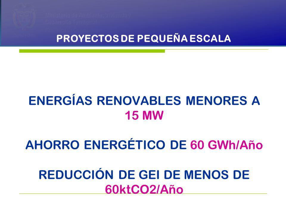 PRESIDENCIA DE LA REPÚBLICA Ministerio de Ambiente, Vivienda y Desarrollo Territorial Ministerio de Ambiente, Vivienda y Desarrollo Territorial República de Colombia Ministerio de Ambiente, Vivienda y Desarrollo Territorial República de Colombia ENERGÍAS RENOVABLES MENORES A 15 MW AHORRO ENERGÉTICO DE 60 GWh/Año REDUCCIÓN DE GEI DE MENOS DE 60ktCO2/Año PROYECTOS DE PEQUEÑA ESCALA