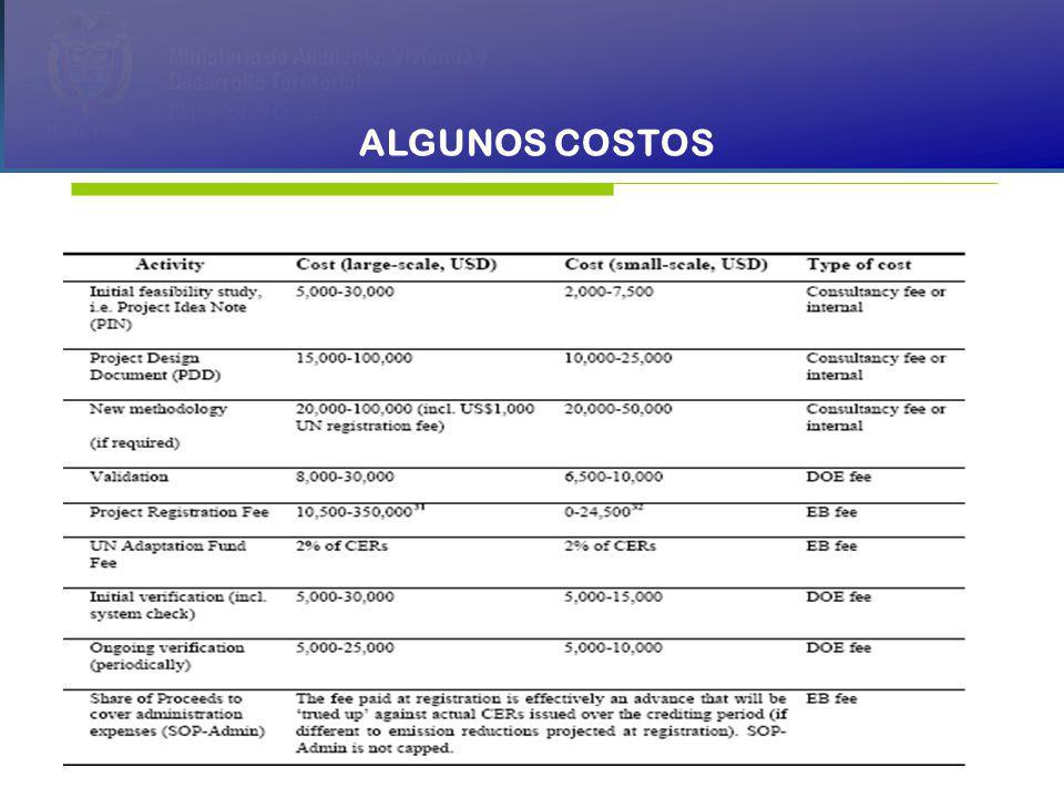 PRESIDENCIA DE LA REPÚBLICA Ministerio de Ambiente, Vivienda y Desarrollo Territorial Ministerio de Ambiente, Vivienda y Desarrollo Territorial República de Colombia Ministerio de Ambiente, Vivienda y Desarrollo Territorial República de Colombia ALGUNOS COSTOS