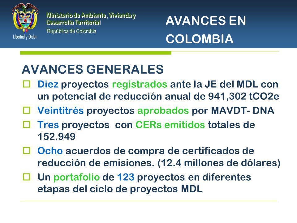 PRESIDENCIA DE LA REPÚBLICA Ministerio de Ambiente, Vivienda y Desarrollo Territorial Ministerio de Ambiente, Vivienda y Desarrollo Territorial República de Colombia Ministerio de Ambiente, Vivienda y Desarrollo Territorial República de Colombia Diez proyectos registrados ante la JE del MDL con un potencial de reducción anual de 941,302 tCO2e Veintitrés proyectos aprobados por MAVDT- DNA Tres proyectos con CERs emitidos totales de 152.949 Ocho acuerdos de compra de certificados de reducción de emisiones.