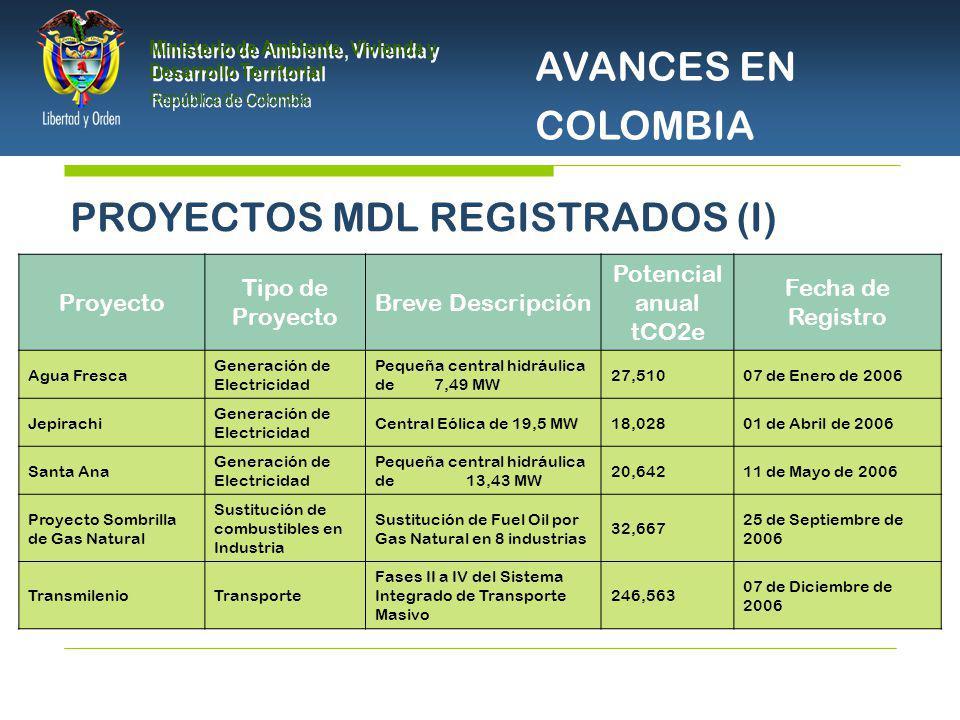 PRESIDENCIA DE LA REPÚBLICA Ministerio de Ambiente, Vivienda y Desarrollo Territorial Ministerio de Ambiente, Vivienda y Desarrollo Territorial República de Colombia Ministerio de Ambiente, Vivienda y Desarrollo Territorial República de Colombia PROYECTOS MDL REGISTRADOS (I) Proyecto Tipo de Proyecto Breve Descripción Potencial anual tCO2e Fecha de Registro Agua Fresca Generación de Electricidad Pequeña central hidráulica de 7,49 MW 27,51007 de Enero de 2006 Jepirachi Generación de Electricidad Central Eólica de 19,5 MW18,02801 de Abril de 2006 Santa Ana Generación de Electricidad Pequeña central hidráulica de 13,43 MW 20,64211 de Mayo de 2006 Proyecto Sombrilla de Gas Natural Sustitución de combustibles en Industria Sustitución de Fuel Oil por Gas Natural en 8 industrias 32,667 25 de Septiembre de 2006 TransmilenioTransporte Fases II a IV del Sistema Integrado de Transporte Masivo 246,563 07 de Diciembre de 2006 AVANCES EN COLOMBIA