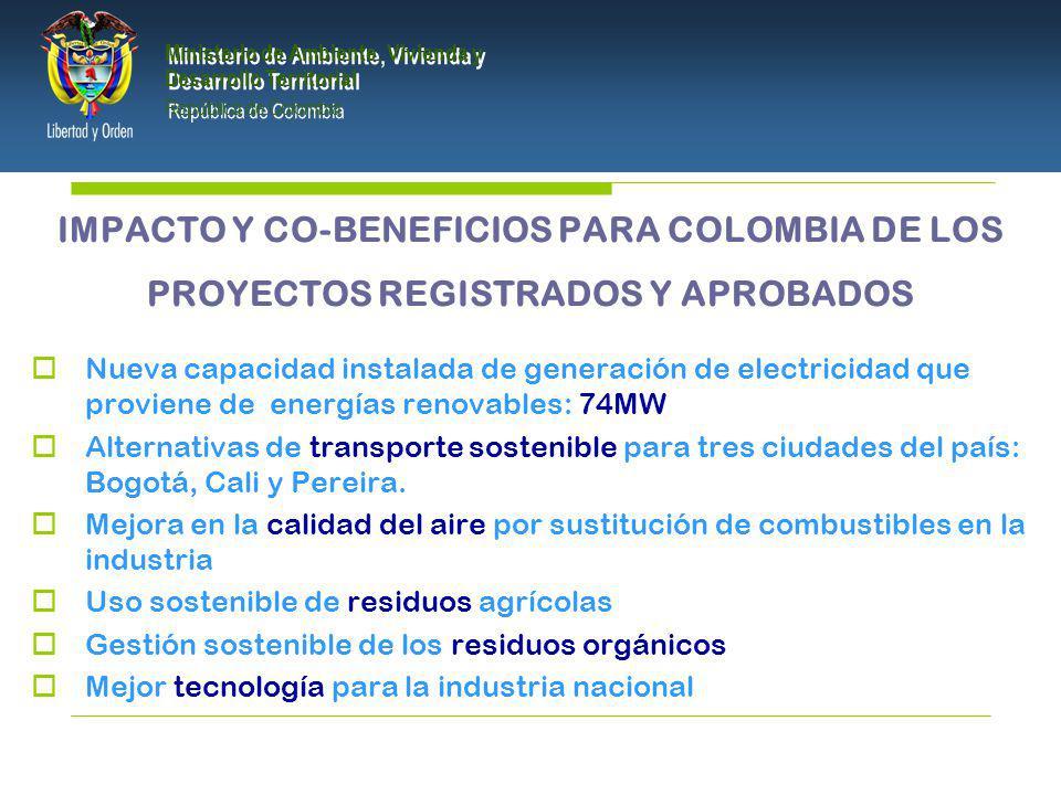 PRESIDENCIA DE LA REPÚBLICA Ministerio de Ambiente, Vivienda y Desarrollo Territorial Ministerio de Ambiente, Vivienda y Desarrollo Territorial República de Colombia Ministerio de Ambiente, Vivienda y Desarrollo Territorial República de Colombia IMPACTO Y CO-BENEFICIOS PARA COLOMBIA DE LOS PROYECTOS REGISTRADOS Y APROBADOS Nueva capacidad instalada de generación de electricidad que proviene de energías renovables: 74MW Alternativas de transporte sostenible para tres ciudades del país: Bogotá, Cali y Pereira.