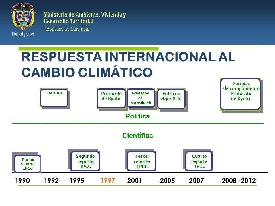 PRESIDENCIA DE LA REPÚBLICA Ministerio de Ambiente, Vivienda y Desarrollo Territorial Ministerio de Ambiente, Vivienda y Desarrollo Territorial República de Colombia Ministerio de Ambiente, Vivienda y Desarrollo Territorial República de Colombia CMNUCC - Convención sobre Cambio Climático (1992).