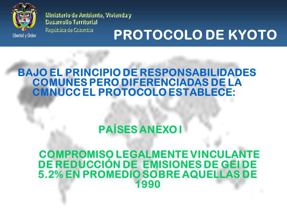 PRESIDENCIA DE LA REPÚBLICA Ministerio de Ambiente, Vivienda y Desarrollo Territorial Ministerio de Ambiente, Vivienda y Desarrollo Territorial República de Colombia Ministerio de Ambiente, Vivienda y Desarrollo Territorial República de Colombia PROTOCOLO DE KYOTO BAJO EL PRINCIPIO DE RESPONSABILIDADES COMUNES PERO DIFERENCIADAS DE LA CMNUCC EL PROTOCOLO ESTABLECE: PAÍSES ANEXO I COMPROMISO LEGALMENTE VINCULANTE DE REDUCCIÓN DE EMISIONES DE GEI DE 5.2% EN PROMEDIO SOBRE AQUELLAS DE 1990