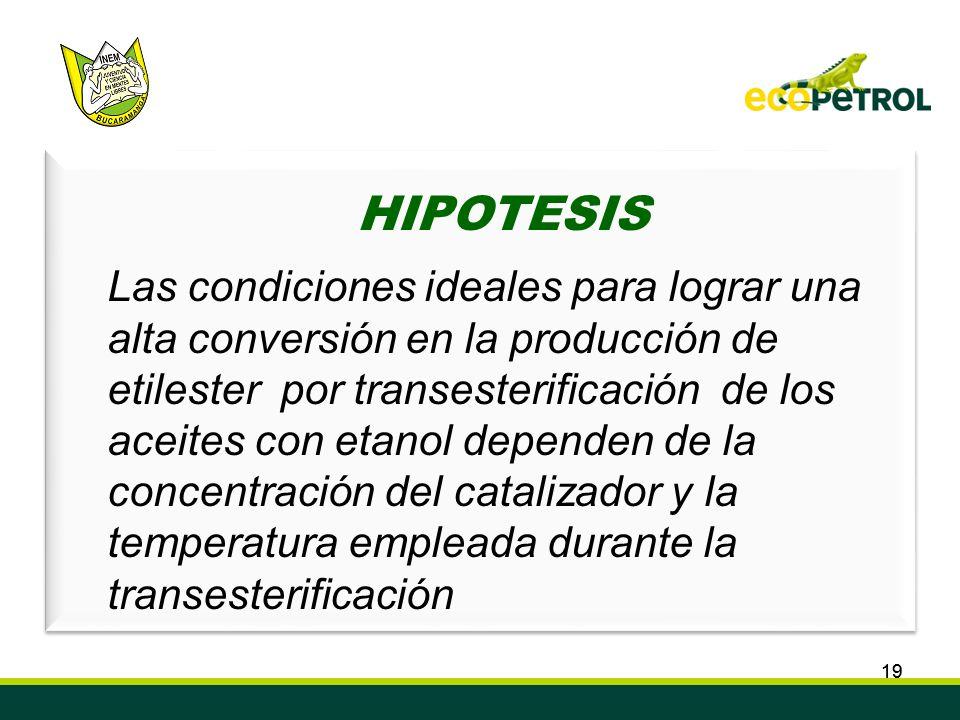 19 Convenio de Cooperación Tecnológica ECOPETROL S.A. ICP – INEM Custodio García Rovira de Bucaramanga Semillero de Investigación en Biocombustibles,