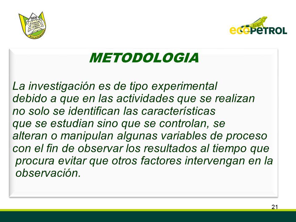 21 Convenio de Cooperación Tecnológica ECOPETROL S.A. ICP – INEM Custodio García Rovira de Bucaramanga Semillero de Investigación en Biocombustibles,