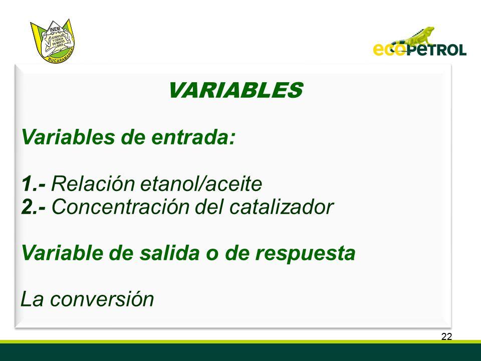 22 Convenio de Cooperación Tecnológica ECOPETROL S.A. ICP – INEM Custodio García Rovira de Bucaramanga Semillero de Investigación en Biocombustibles,