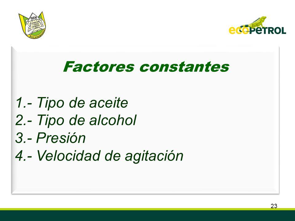 23 Factores constantes 1.- Tipo de aceite 2.- Tipo de alcohol 3.- Presión 4.- Velocidad de agitación Factores constantes 1.- Tipo de aceite 2.- Tipo d