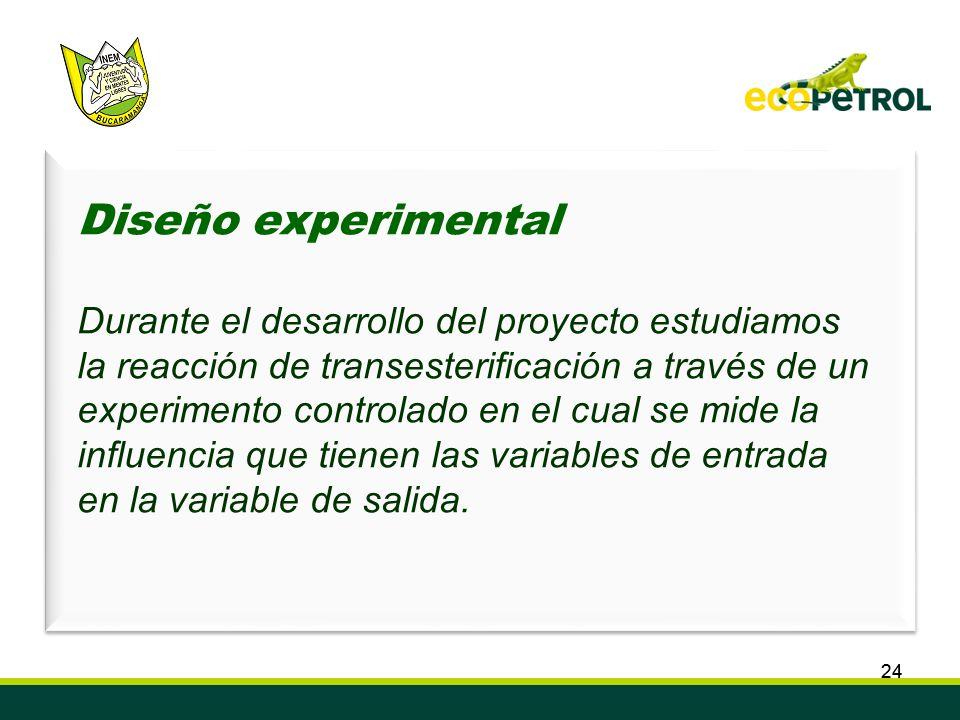 24 Convenio de Cooperación Tecnológica ECOPETROL S.A. ICP – INEM Custodio García Rovira de Bucaramanga Semillero de Investigación en Biocombustibles,