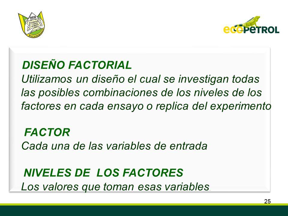 25 Convenio de Cooperación Tecnológica ECOPETROL S.A. ICP – INEM Custodio García Rovira de Bucaramanga Semillero de Investigación en Biocombustibles,