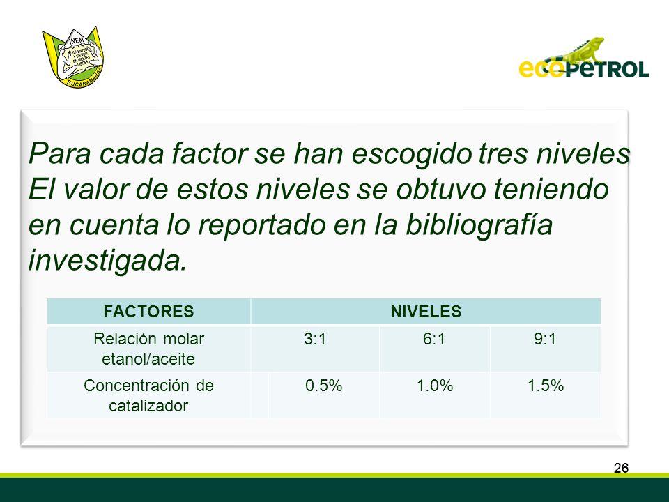 26 Convenio de Cooperación Tecnológica ECOPETROL S.A. ICP – INEM Custodio García Rovira de Bucaramanga Semillero de Investigación en Biocombustibles,