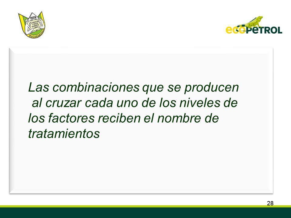28 Convenio de Cooperación Tecnológica ECOPETROL S.A. ICP – INEM Custodio García Rovira de Bucaramanga Semillero de Investigación en Biocombustibles,