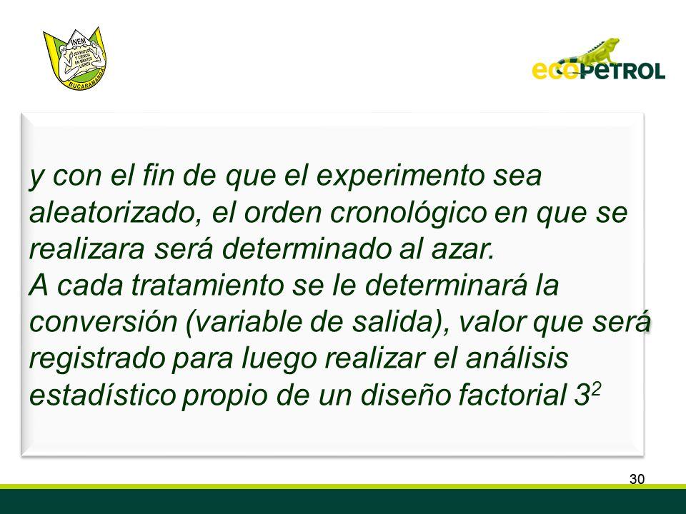 30 Convenio de Cooperación Tecnológica ECOPETROL S.A. ICP – INEM Custodio García Rovira de Bucaramanga Semillero de Investigación en Biocombustibles,