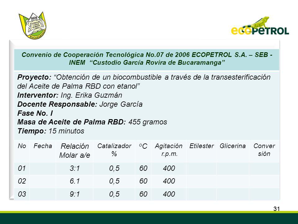 31 Convenio de Cooperación Tecnológica ECOPETROL S.A. ICP – INEM Custodio García Rovira de Bucaramanga Semillero de Investigación en Biocombustibles,