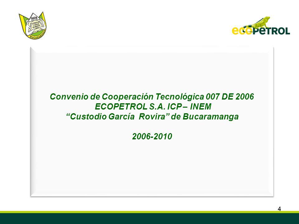 44 Convenio de Cooperación Tecnológica ECOPETROL S.A. ICP – INEM Custodio García Rovira de Bucaramanga Semillero de Investigación en Biocombustibles,