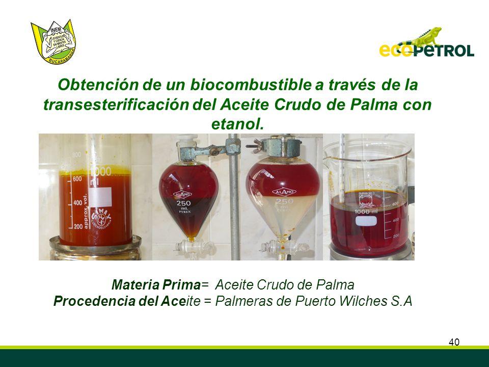 40 Obtención de un biocombustible a través de la transesterificación del Aceite Crudo de Palma con etanol. Materia Prima= Aceite Crudo de Palma Proced