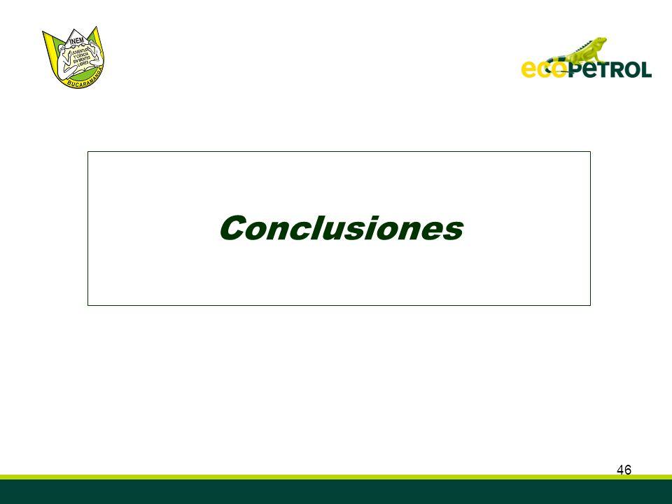 46 Conclusiones