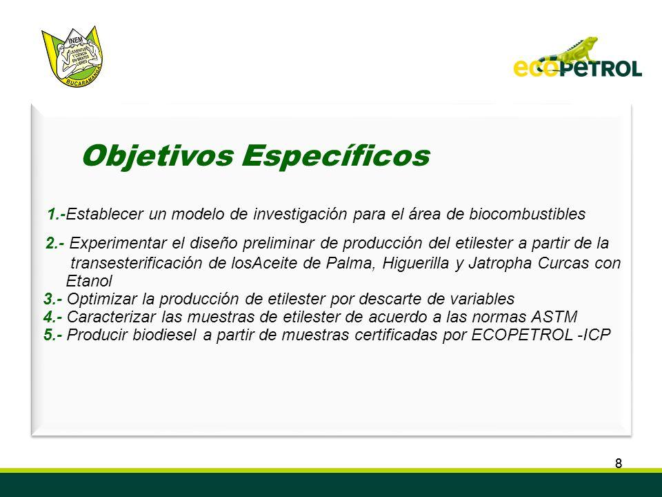 88 Convenio de Cooperación Tecnológica ECOPETROL S.A. ICP – INEM Custodio García Rovira de Bucaramanga Semillero de Investigación en Biocombustibles,